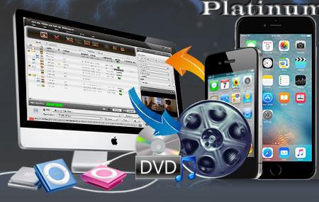 ImTOO iPhone Transfer Platinum for Mac